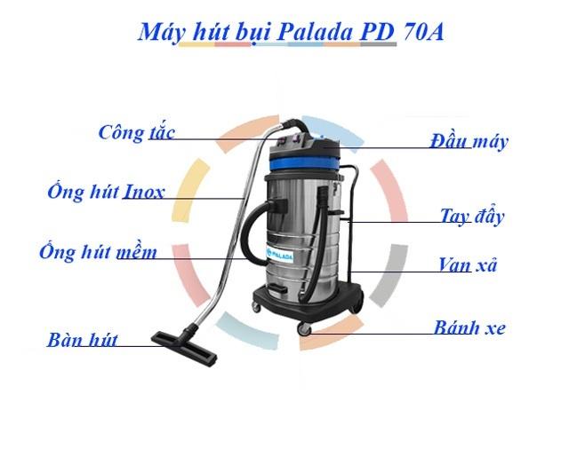 máy hút bụi công nghiệp Palada PD70