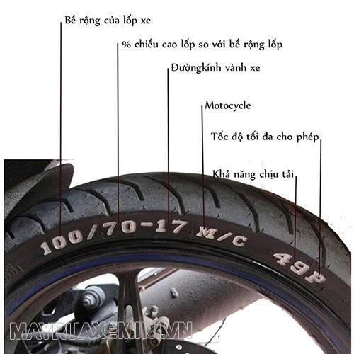 y-nghia-thong-so-lop-xe-may-2