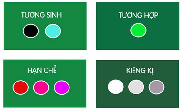 Người mệnh mộc hợp màu gì?