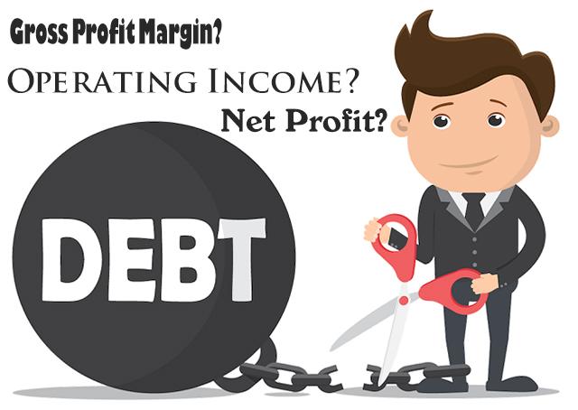 Thông số tài chính kinh doanh